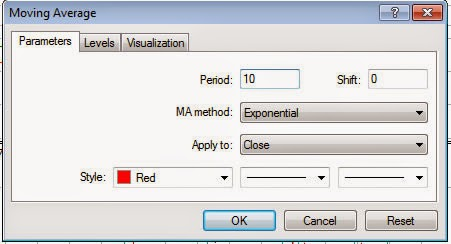 Pengaturan MA 10 - Topik Forex