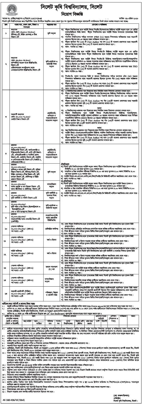 Sylhet Agricultural University (SAU) Job Circular 2018