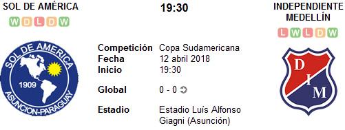 Sol de América vs Independiente Medellín en VIVO