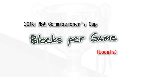 List of Blocks per game leaders 2018 PBA Commissioner's Cup (Locals)