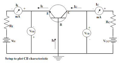 experimental circuit of common base configuration