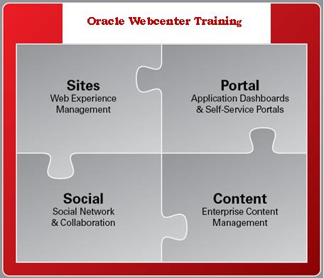 Webcenter training in hyderabad