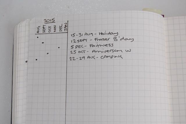 bullet journal future log