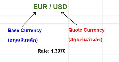 Binary option thailand