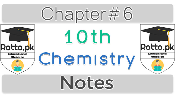 10th Chemistry Notes Chapter 6 The Atmosphere