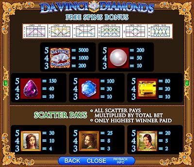 All Slots 20 Free Flash