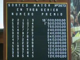 sorteo-mayor-3673-con-54-millones-de-pesos