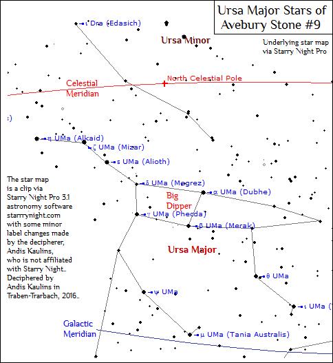 Avebury Henge Stone #9 Ursa Major Corresponding Stars -- not outlined
