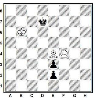 Estudio artístico de ajedrez compuesto por R. Reti (1928, corrección de H. Rinck)