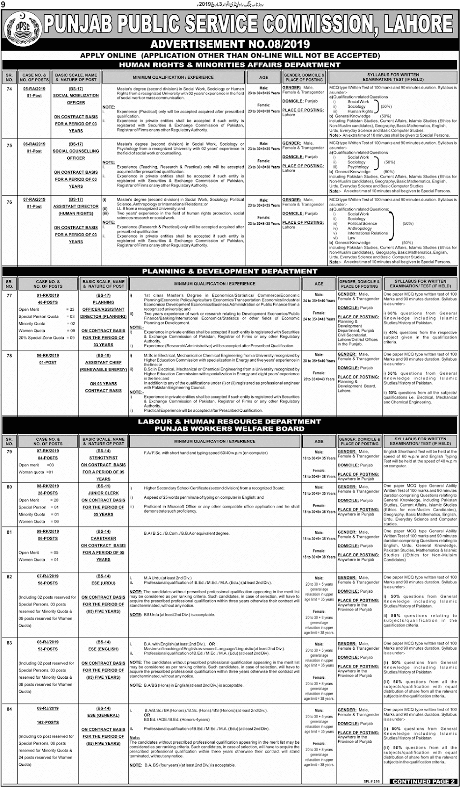PPSC Advertisement 08/2019 Page No. 1/3