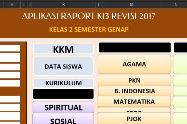 Aplikasi Penilaian Raport K13 Kelas 2 Semester 2 Sekolahdasar Net
