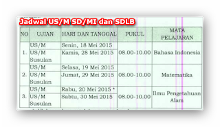 Informasi tentang Jadwal Pelaksanaan US/M Untuk jenjang SD/MI Tahun pelajaran 2014/2015