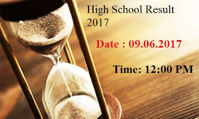 UP Board High School Result 2017 Timing