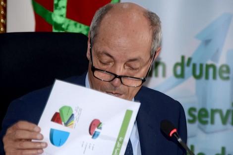 """الجهوية24 - الصديقي يربط بين """"الثروة الإجمالية"""" و""""العدالة الاجتماعية"""" بالمغرب"""