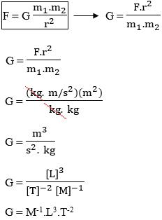 dimensi g