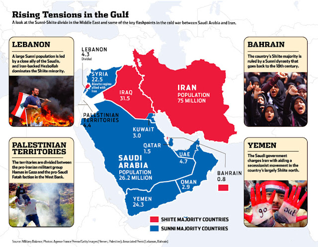 Saudi-Iran Conflict : International and regional implications