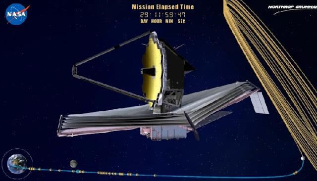 Agenția spațială americană NASA a finalizat constructia celui mai mare telescop spațial din lume, după aproape două decenii.