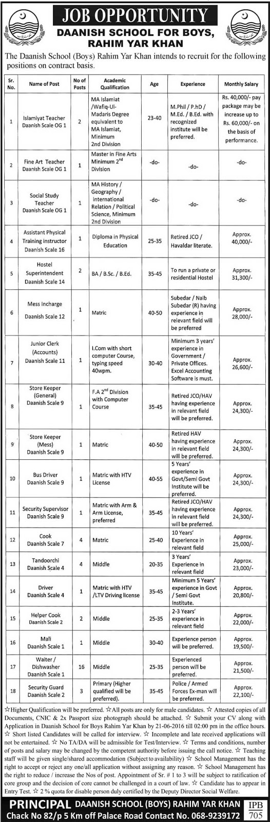 Daanish School Boys Rahim Yar Khan Teachers Jobs in Pakistan