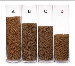 Purina Beyond Cat Food Serving Size
