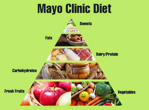 Ini Dia Resep Diet Mayo Versi Mona Ratuliu