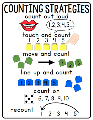 teaching counting on strategy pdf