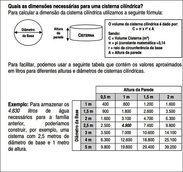 Cálculo cisterna