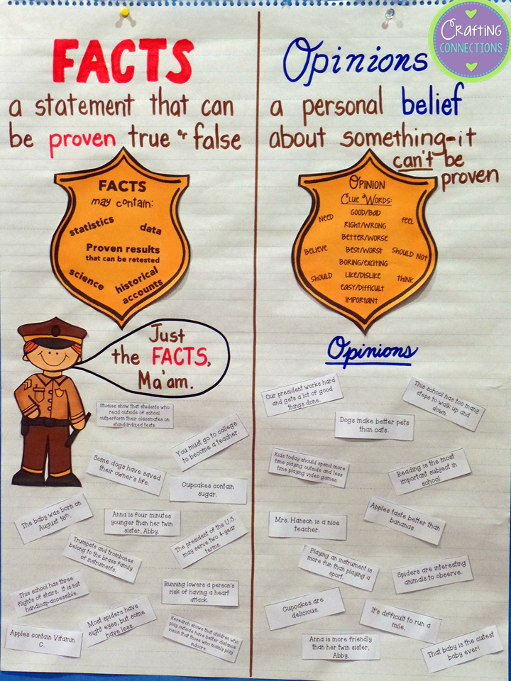 Facts and Opinions Anchor Chart- Everything you need to replicate this anchor chart is included in the blog post. Students read statements and sort them into facts and opinions.