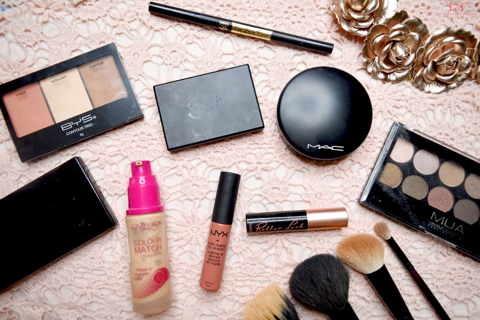 What's on my Face? {August & September}
