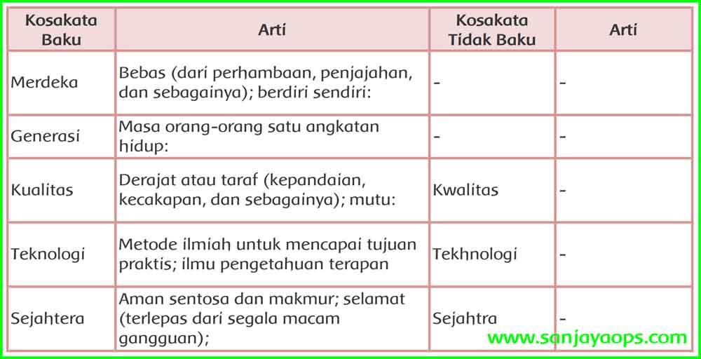 Kunci Jawaban Pendidikan Agama Islam Kelas 4 Halaman 32