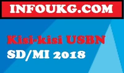 Kisi-kisi USBN SD/MI 2018