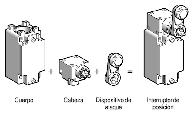 Partes de interruptor de posición o limit switch