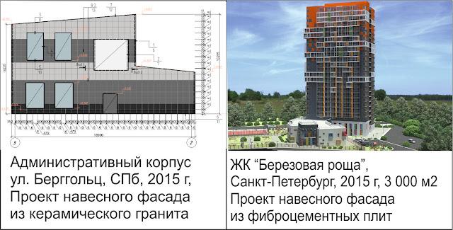 Проектирование вентилируемых фасадов, расчет вентилируемого фасада