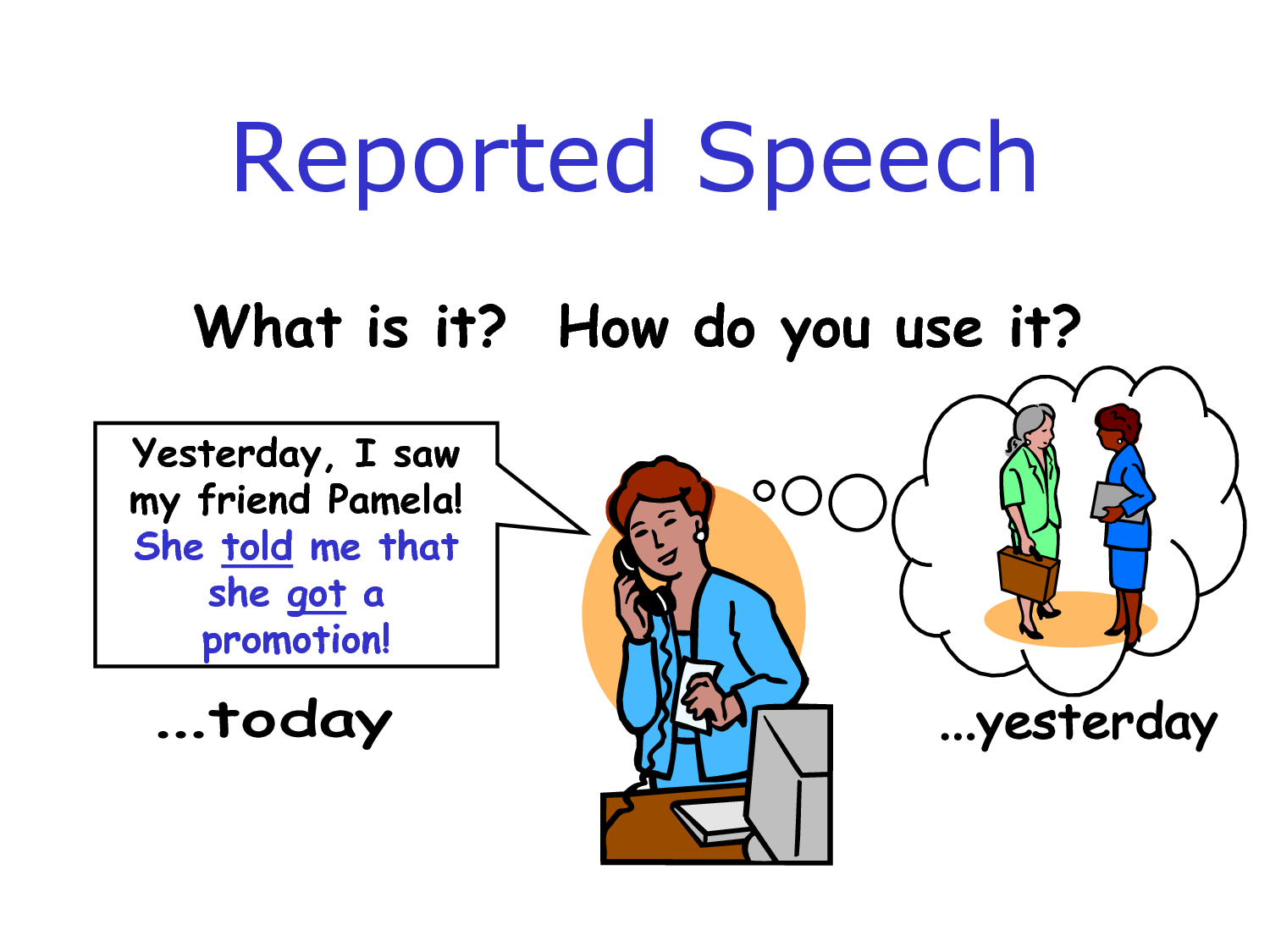Lol Learn Out Loud Reported Speech