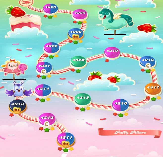Candy Crush Saga level 4311-4325