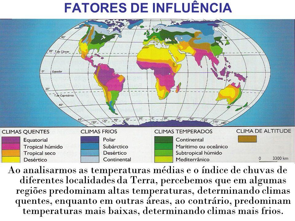 Fatores de variação da temperatura do ar