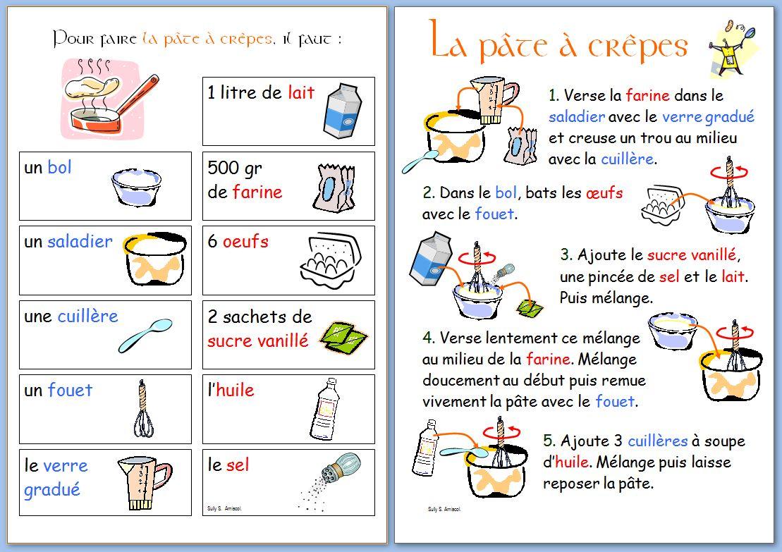 Comment Cuisiner Du Lapin