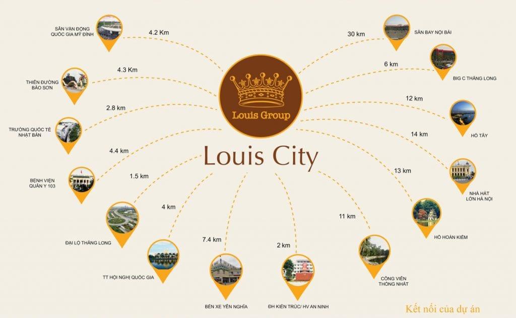 Liên kết vùng dự án Louis City Đại Mỗ