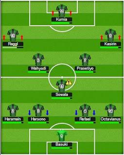 Formasi 4-5-1 : formasi, 4-5-1, Formasi, Bertahan, Eleven