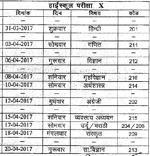CG Open School 10th Class Exam Time Table March/April 2017