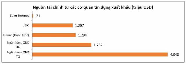 Rơi vào bẫy của Trung Quốc: 25 000 người Việt chết mỗi năm ảnh 4