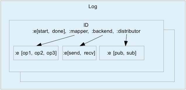 rssminer/planet_clojure html at master · shenfeng/rssminer · GitHub