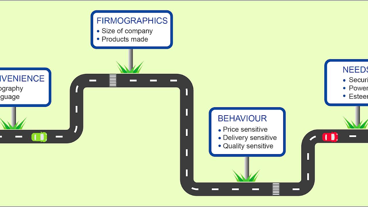 example of market segmentation marketing - marketing choices