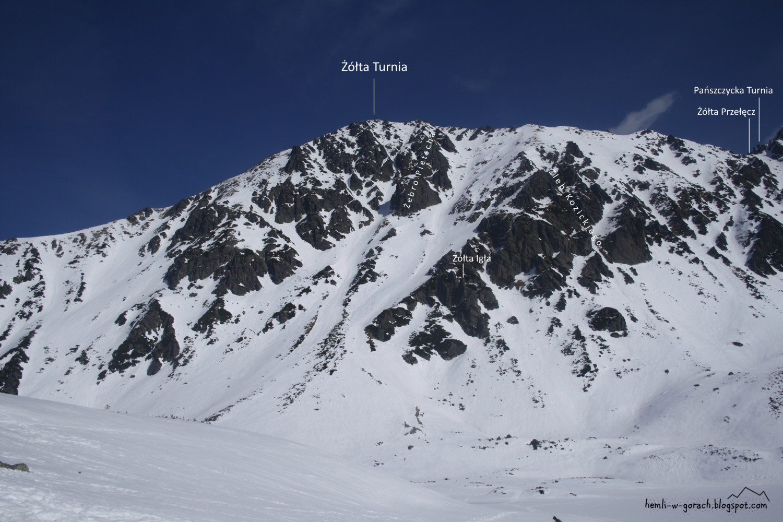 Czarny Staw Gąsienicowy panorama