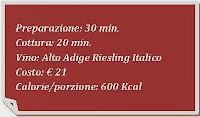 Riepilogo costi-Kcal.
