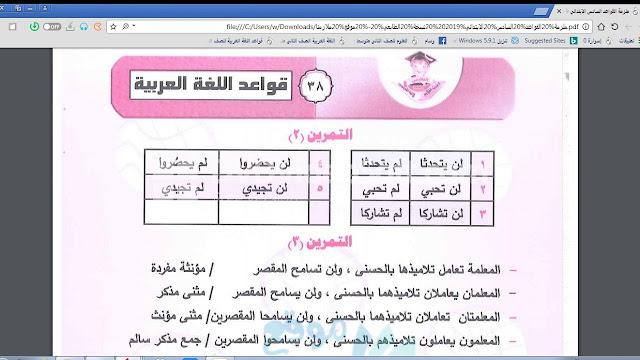 حل درس الافعال الخمسة لغة عربية صف ثامن فصل ثاني 2019