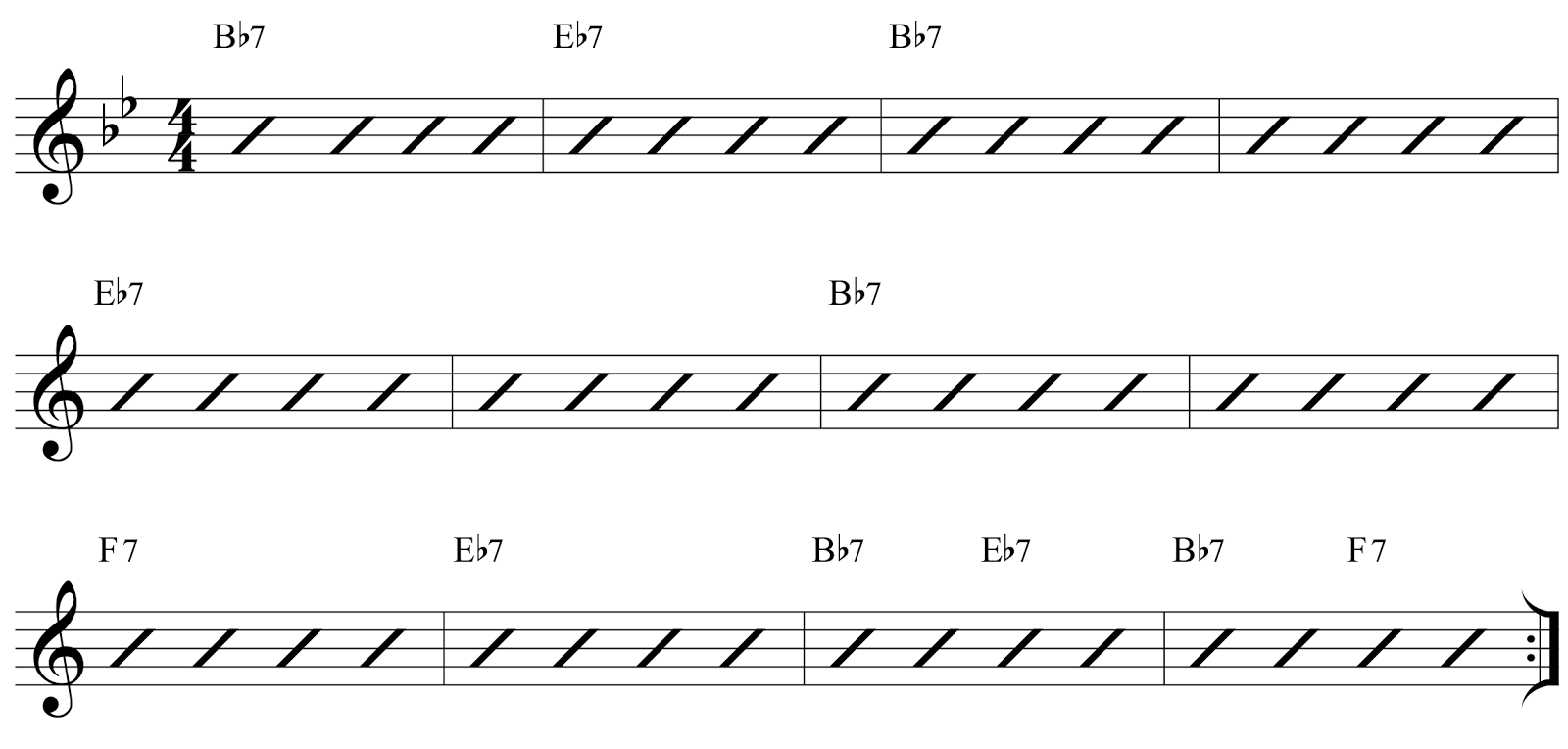 Creative guitar studio this is by far the most commonly applied group of blues chord changes this progression is used in thousands and thousands of songs and is an absolute must hexwebz Gallery