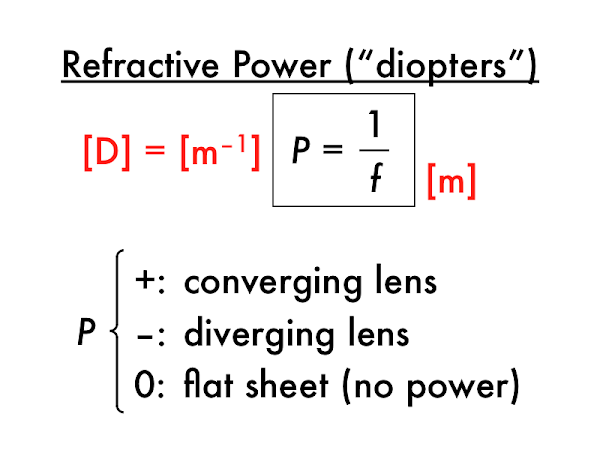A flat sheet will neither focus nor defocus parallel rays of light, such that it effectively has an infinite focal length f, and zero refractive power P.