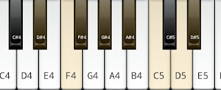 Melodic minor scale on key D# or E flat
