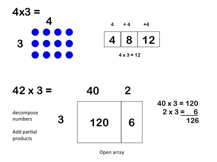 Hardin Valley Elementary 4th Grade: Math