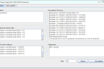 Implementasi Algoritma XOR Chiper Untuk 256 Karakter ASCII Menggunakan Java